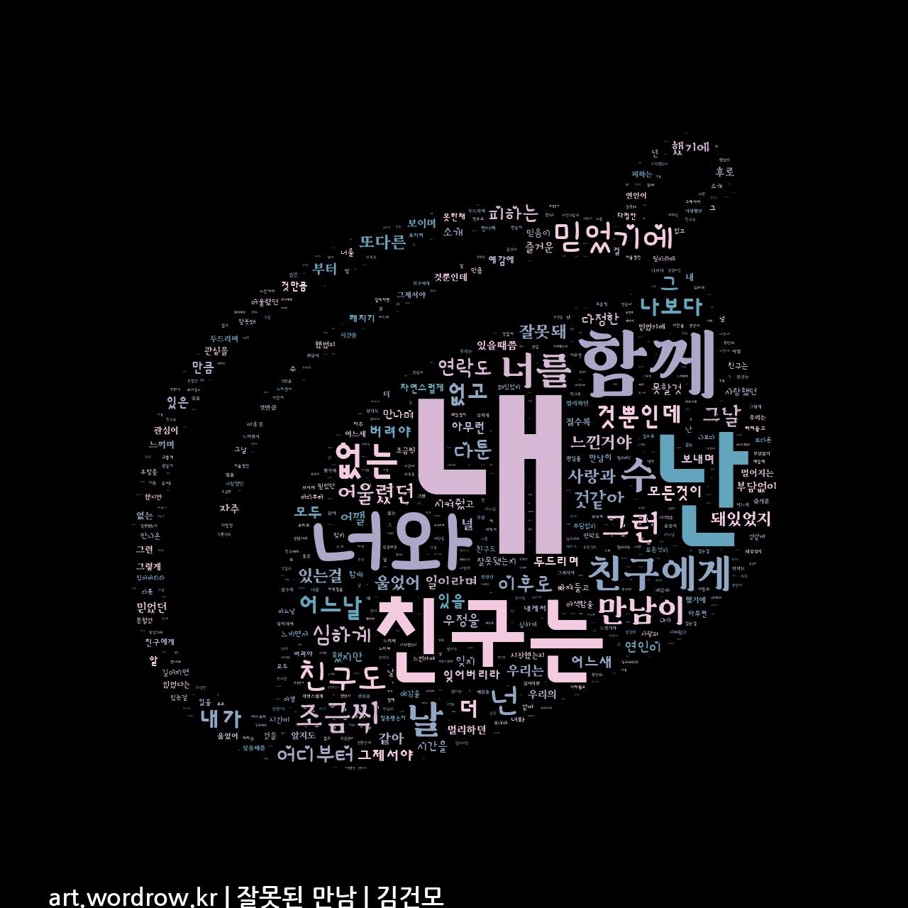 워드 아트: 잘못된 만남 [김건모]-73